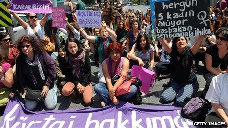 Protesting Turkish feminists