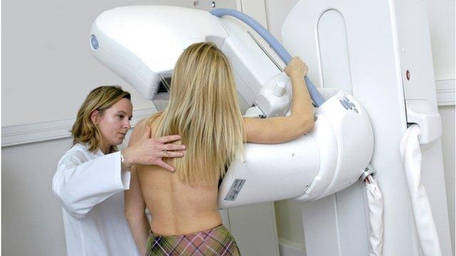 Prawf mammogram