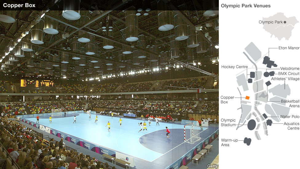 Bbc News In Pictures The Olympic Venues