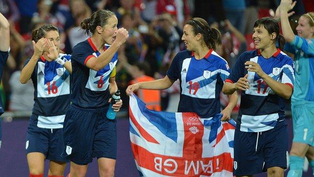 Great Britain 1-0 Brazil
