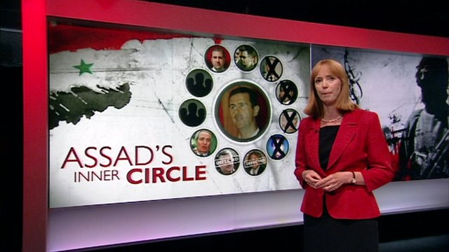 A look at President Assad's inner circle