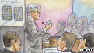 Drawing if Apple versus Samsung lawsuit
