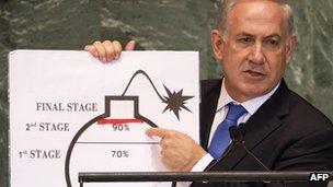 Benjamin Netanyahu addressing the UN General Assembly on 28 September