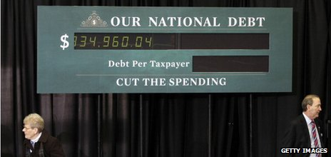 US debt counter