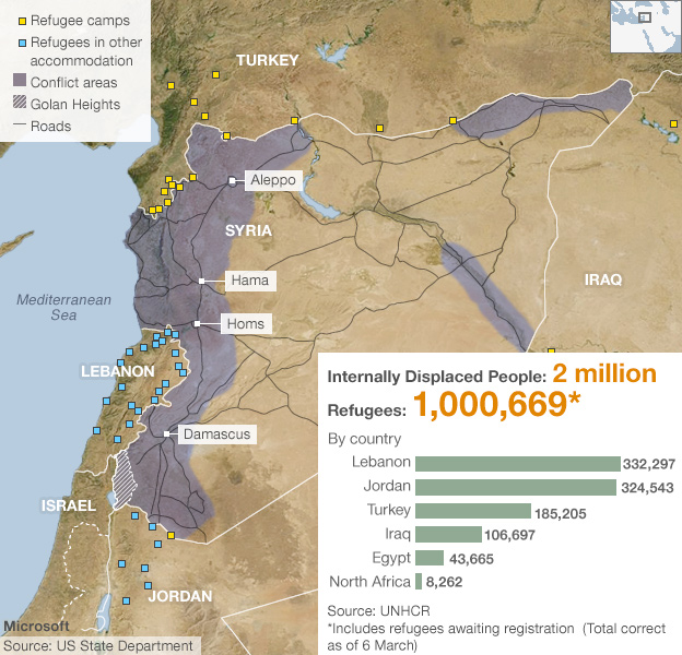 Map of refugee camps around Syria and breakdown of the refugees by country. Total as of 6 March 2013: 1,000,669
