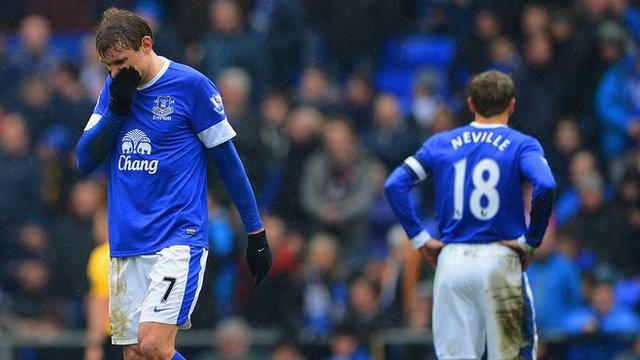 Everton 0-3 Wigan