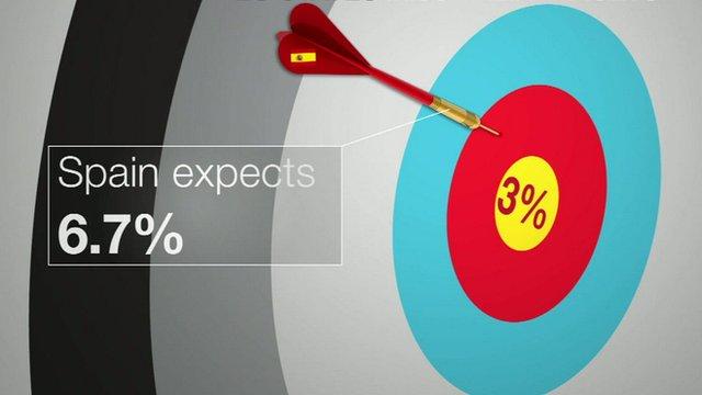Target graphic