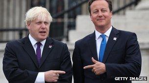Boris Johnson and David Cameron