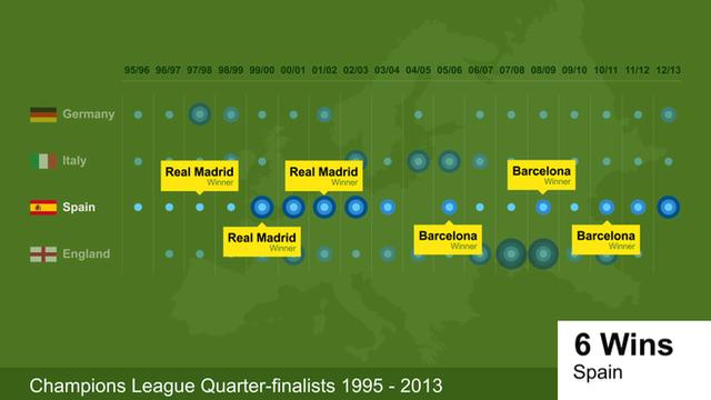 Champions League power struggle