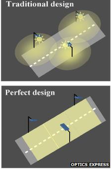 Lighting graphic