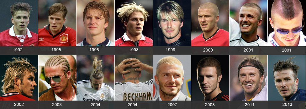 Bbc News David Beckhams Career In Numbers