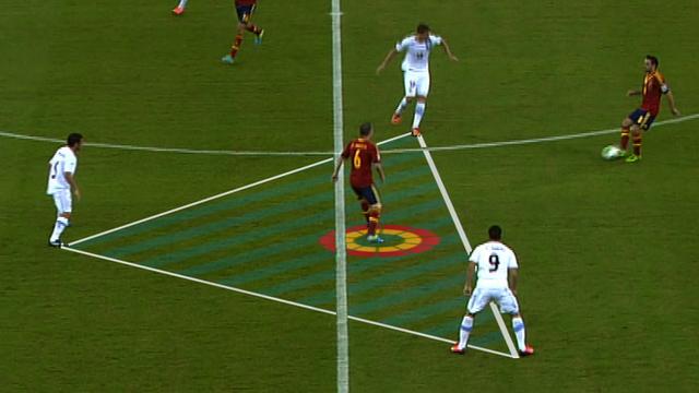 How Spain's passing sucks opponents in