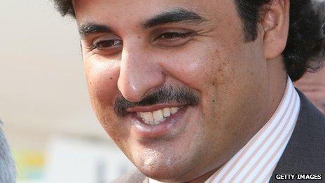 Sheikh Tamim Al-Thani