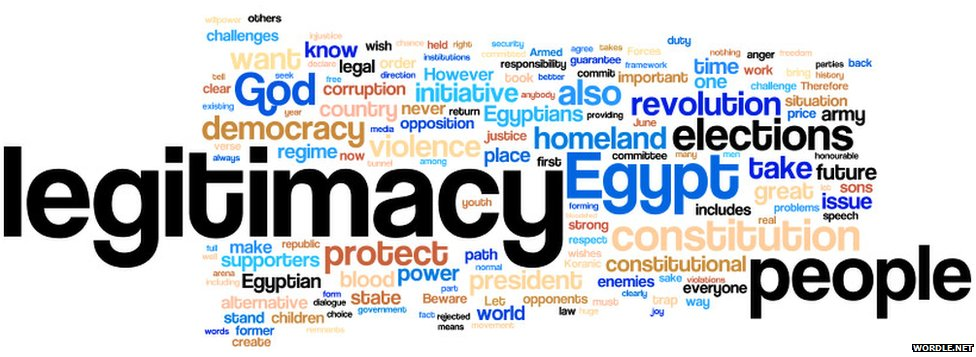 Wordcloud showing words from Mohammed Morsi's speech