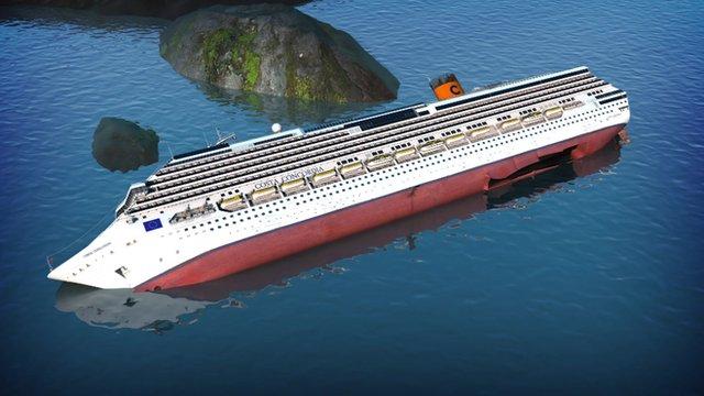 Costa Concordia graphic