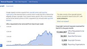 Google screengrab