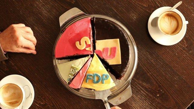 German political cake