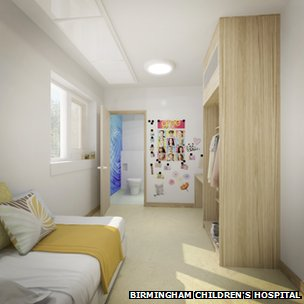 Birmingham Children S Hospital Plans Mental Health Unit Revamp Bbc News