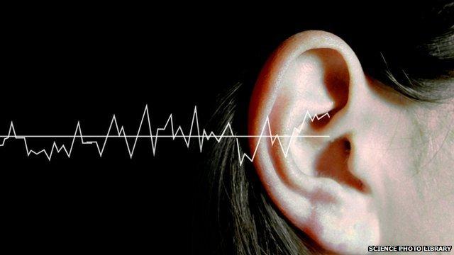 Sound entering ear