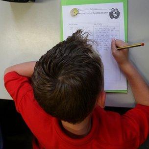 RE lesson in primary school