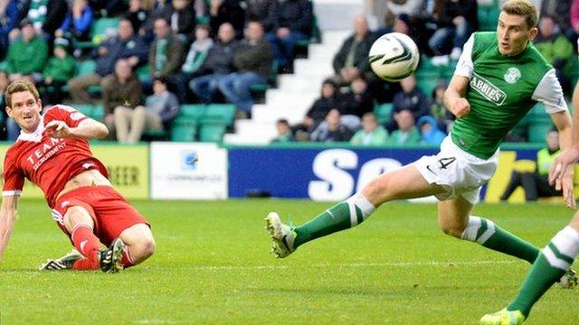 Highlights - Hibernian 0-2 Aberdeen