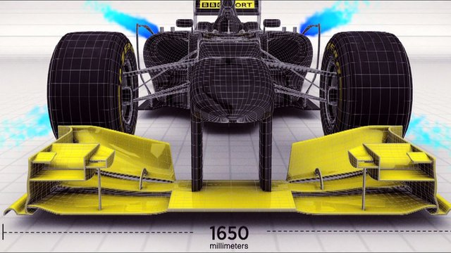 F1's 2014 rule changes