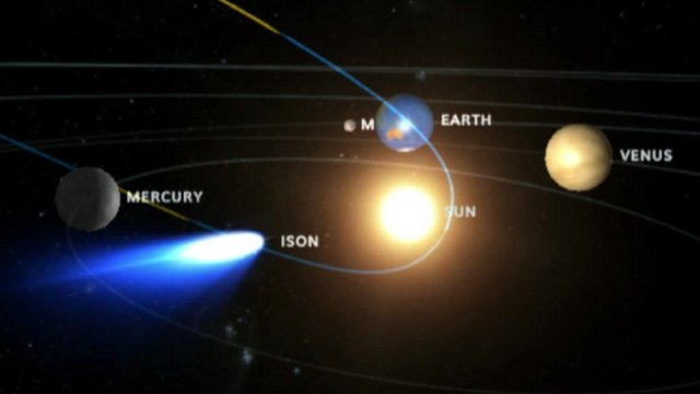 Graphic showing planets and comet