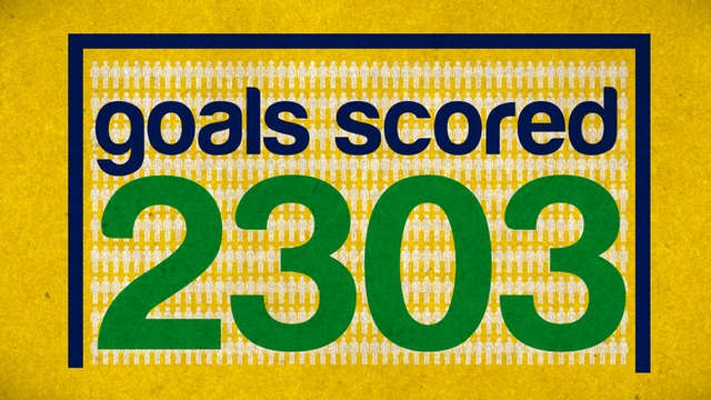 2014 Fifa World Cup qualifying in numbers