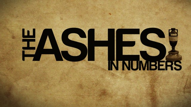 The Ashes in Numbers