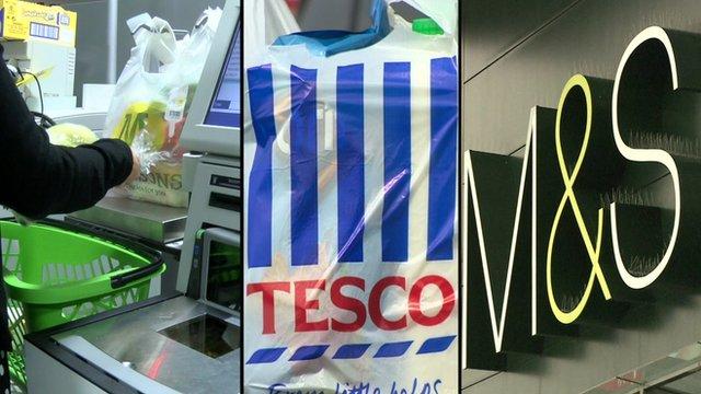 Supermarkets graphic