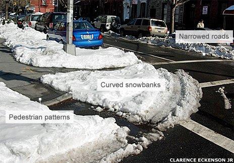 City street in the snow