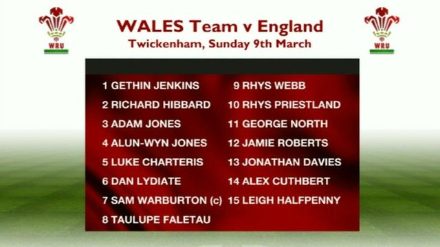 Wales Today Wales team announcement