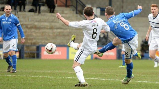 Gary McDonald scores for St Johnstone against Raith Rovers