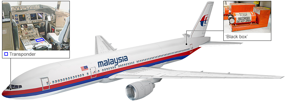 Graphic: Malaysia Airlines Boeing 777-200ER