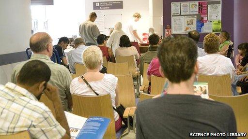 NHS waiting room