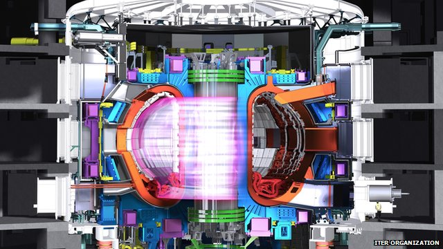 ITER drawing of future ITER reactor