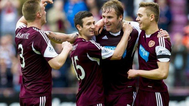 Highlights - Hearts 5-0 Kilmarnock