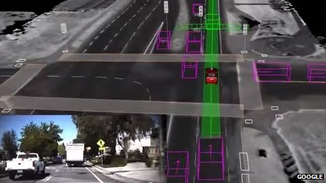 Simulation of road