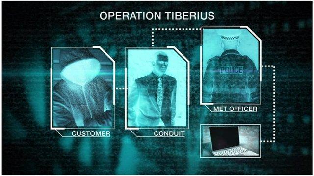 Operation Tiberius