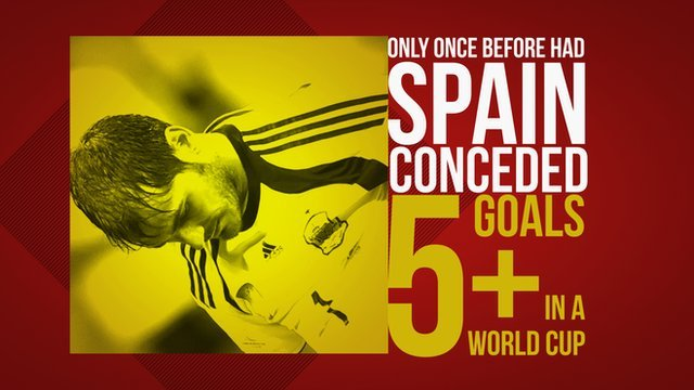 All the facts and stats from day two of the 2014 World Cup