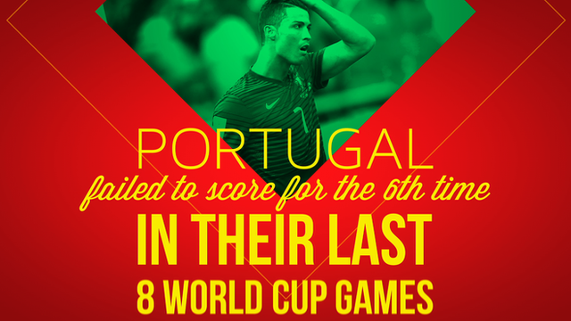 An image from World Cup in numbers - day five