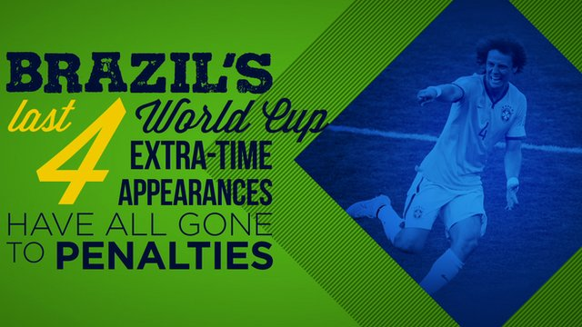 All the vital stats and facts from day 17 of the 2014 World Cup
