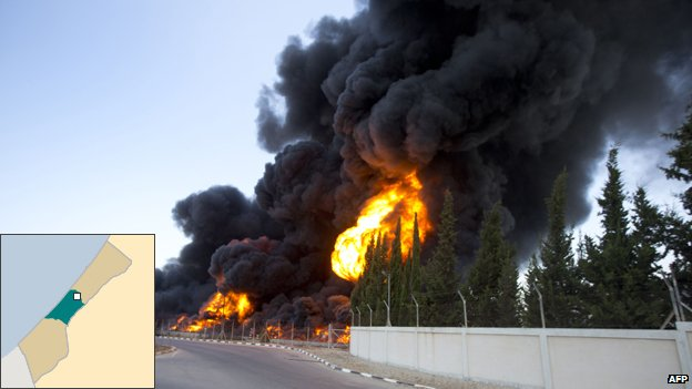 Fire at Gaza's power plant, 29 July