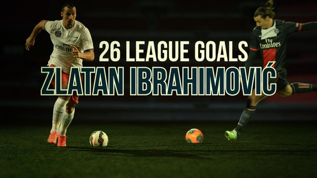 Paris St-Germain stiker Zlatan Ibrahimovic