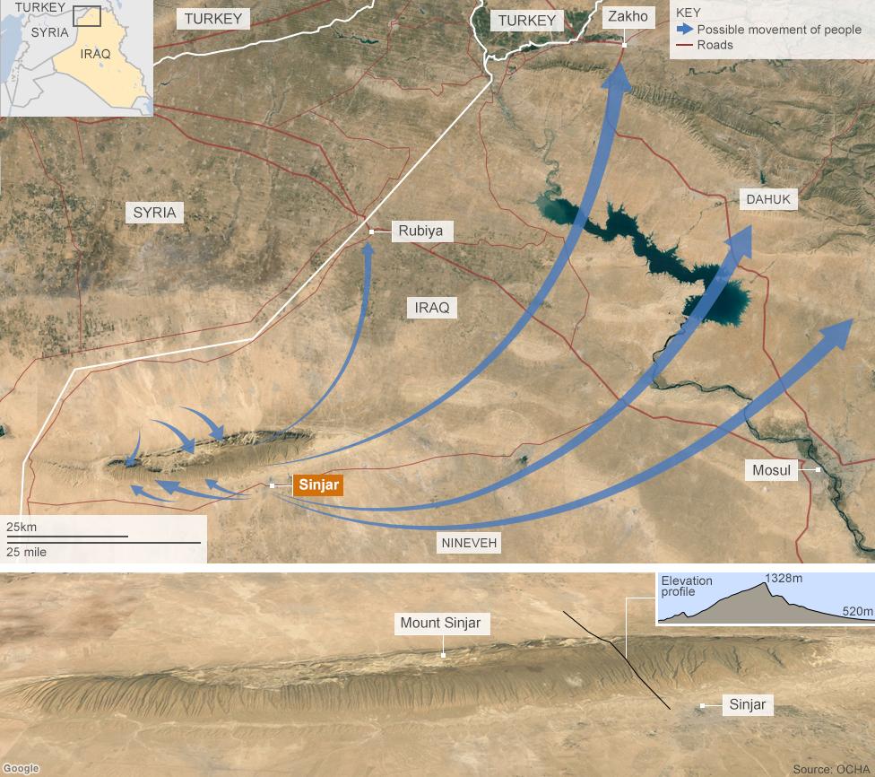 Map showing routes taken by people fleeing Sinjar