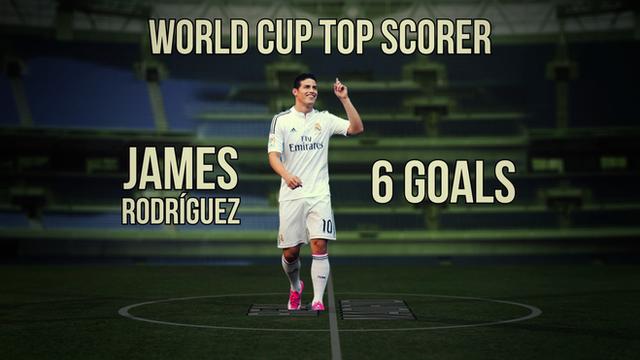 New Real Madrid striker James Rodriguez