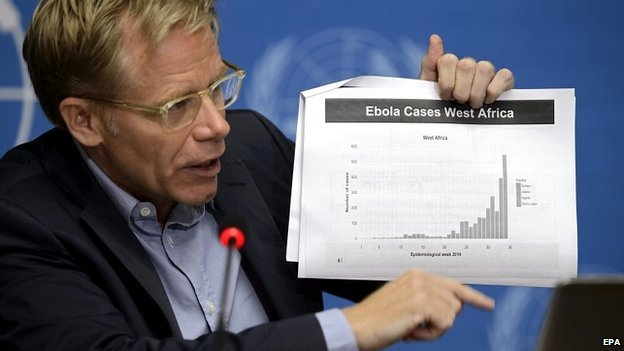 Bruce Aylward, an official at the WHO, speaks to the media during a press conference in Geneva, Switzerland - 28 August 2014