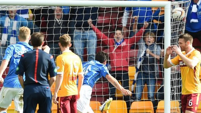 Highlights - Motherwell 0-1 St Johnstone