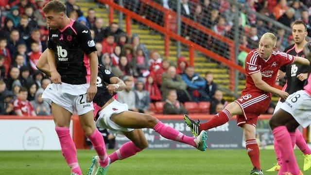 Highlights - Aberdeen 2-0 Partick Thistle