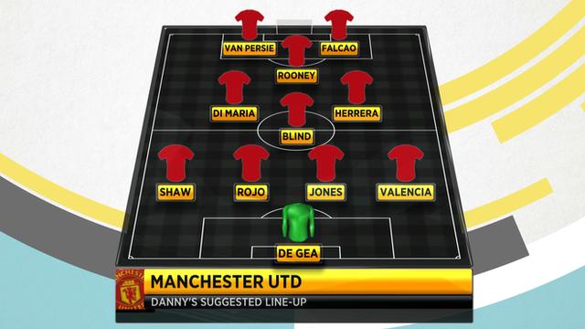 BBC experts pick their Man Utd teams